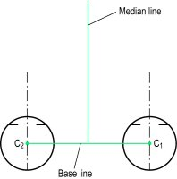 Fig. L20 Base line C 1 C 2 and median line. The base line is situated about 13