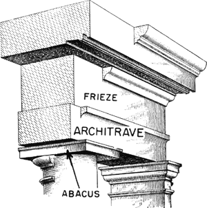 Architrave article about architrave by the free dictionary for Anarchitecture definition