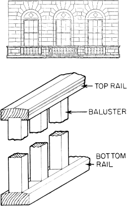 Balustrades article about balustrades by the free dictionary for Balcony thesaurus