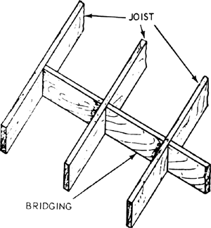 Bridging piece article about bridging piece by the free for Wood floor joist bridging