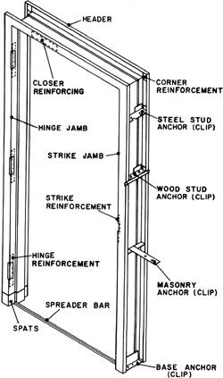 Doorframe Article About Doorframe By The Free Dictionary