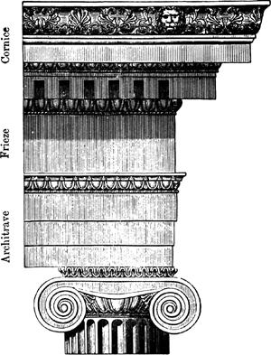 Belkowanie with images archirama storify for Architecteur definition
