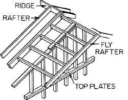 Rafter on home residential