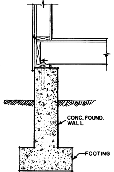 Column Footing http://encyclopedia2.thefreedictionary.com/footing