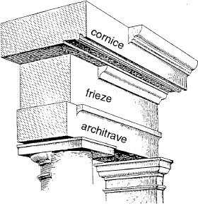 Frieze article about frieze by the free dictionary for Anarchitecture definition