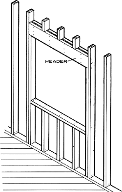 Lintel article about lintel by the free dictionary Wood architecture definition