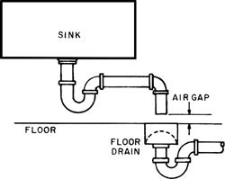 Kitchen Sink Plumbing Through Floor