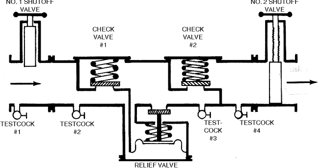 Backflow Preventer Dimensions Backflow Preventer