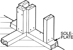 Image gallery sole plate for Sill plate definition