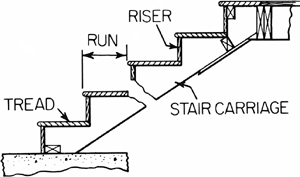 wiring diagram for a ceiling rose with Staircase Wiring Diagram on Staircase Wiring Diagram furthermore Wiring a ceiling rose 2x besides 1992 Toyota Hilux Wiring Diagram moreover Staircase Wiring Diagram additionally Brown Wire Live.