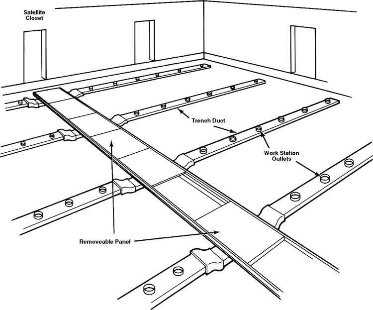 trench duct