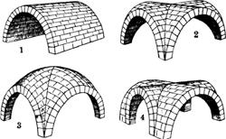 Roman Architecture Vault vault | article about vaultthe free dictionary