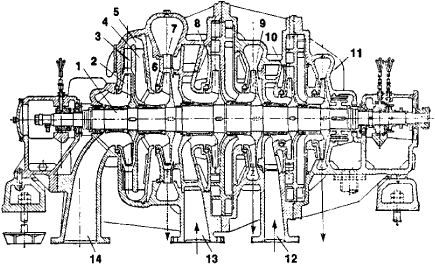 Compressor Article About Compressor By The Free Dictionary