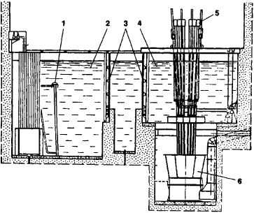 Research reactor article about research reactor by the for Pool design reactor