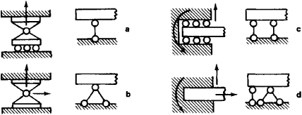 Figure 1 . Supports for coplanar truss system: (a) hinged movable