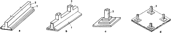 Structure of a Building Foundation Foundations of Buildings And