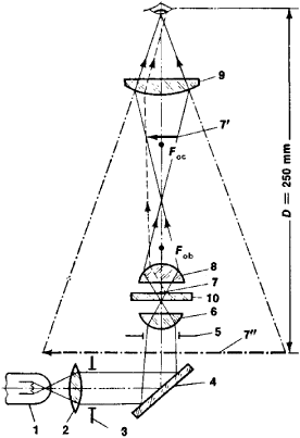 Оптическая схема, принцип действия, увеличение и разрешающая способность микроскопа.