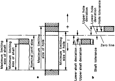 Product details as well Engineering Tolerance Chart CUKGFjskjskgZrLgpCpK2Wag18NppmAE8EYLXhmknHA further Chapter 10 Directional Control Valves Part 4 furthermore Electrical Engineering Drawing Standards also Product details. on ansi electrical drawing standards