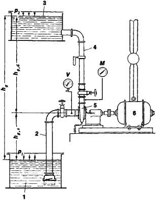 Electric Motor Contactors on 3 phase motor starter diagram