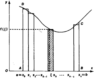 Integral calculus | Article about integral calculus by The Free ...