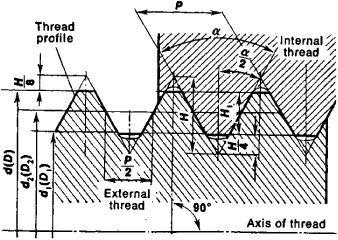 Figure 1 . Profile and...