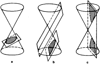 """blaise pascals essay on conic sections Pascal wrote an important short work on projective geometry, """"essay on conics"""" aged just 16 pascal's theorem, also known as the mystic hexagram, states that opposite sides of a hexagon inscribed in a conic, intersect in three collinear points."""