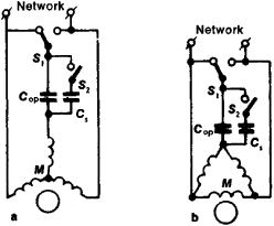Asynchronous Capacitor Motor on three phase electric power