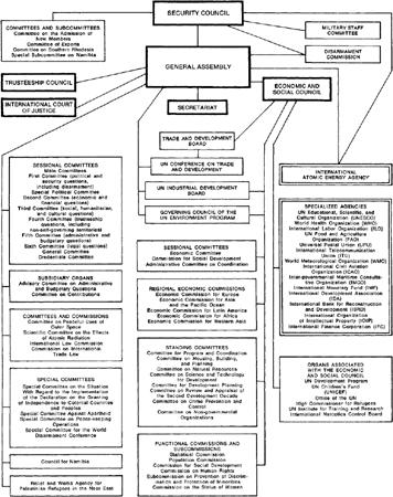 uno secretary general list pdf