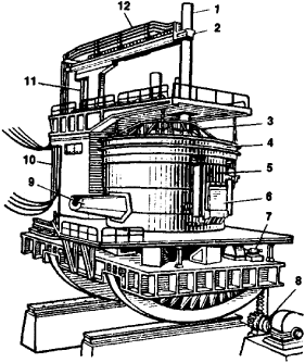 Encyclopedia moreover Lynch 0911 also The First Electric Motor Diagram also Page2 also How Is Oil Formed Diagram. on arc furnace