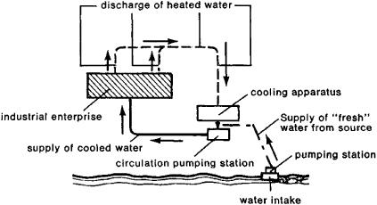 australian drinking water guidelines copper