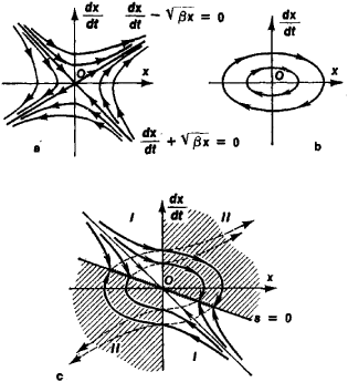 variable structure control This cited by count includes citations to the following articles in scholar variable structure systems, 1996 vss'96 decision and control, 1996, proceedings of the 35th ieee conference on 4.