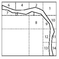 meander line financial definition of meander line