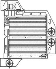 air-cooled oil cooler