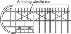antidrag wire