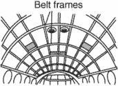 belt frame