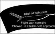 black-hole approach