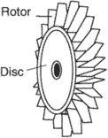 blade disc