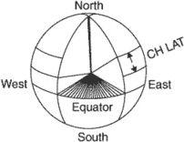change of latitude (ch lat)