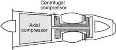 combination compressor