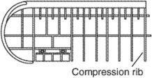 compression rib