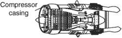 compressor casing