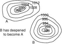 cyclogenesis