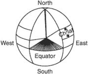 difference of latitude