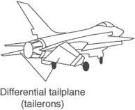 differential tailplane