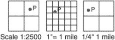military grid
