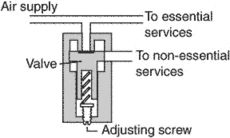 pressure-maintaining valve