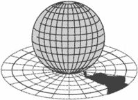 zenithal projection