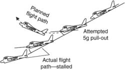 accelerated stall