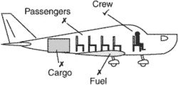 aircraft basic operating weight