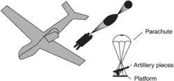 airdrop platform